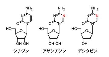 (図4)DNAメチル基転移酵素(DNMT)阻害剤... 新薬の開発とエピゲノム: 日本医療研究開